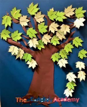 Careers Tree