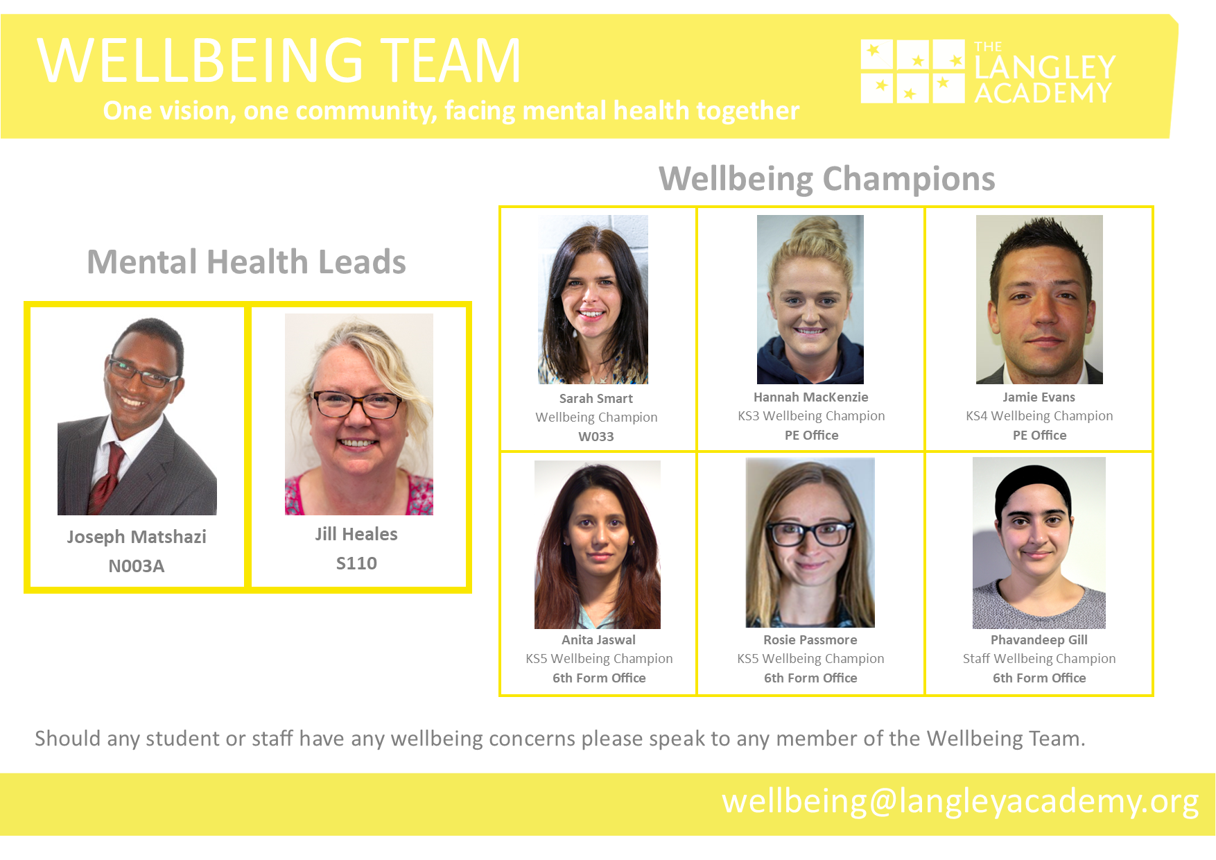 Wellbeing Poster 2021 22